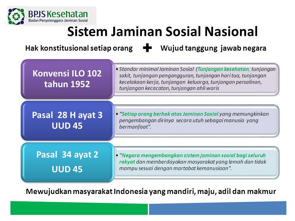 Sistem Jaminan Sosial Nasional Standar minimal Jaminan Sosial (Tunjangan kesehatan, tunjangan sakit, tunjangan pengangguran, tunjangan hari tua, tunja