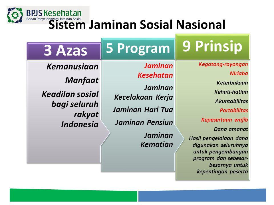 Dasar Hukum Penyelenggaraan Program Jaminan Kesehatan Nasional (JKN) I