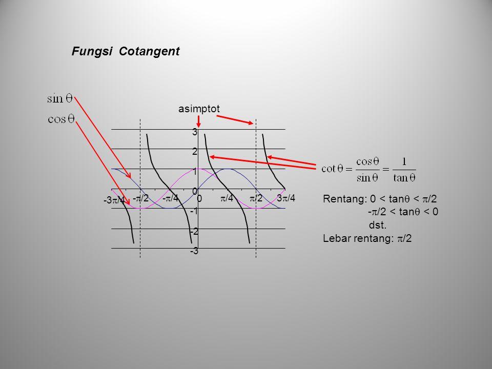 Fungsi Cotangent asimptot Rentang: 0 < tan  <  /2 -  /2 < tan  < 0 dst. Lebar rentang:  /2