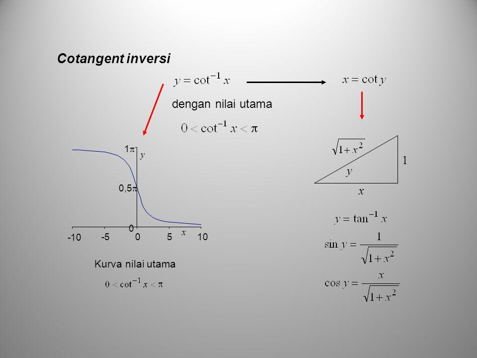 Cotangent inversi dengan nilai utama 0 0,5  11 -10 -50510 y x Kurva nilai utama y x 1