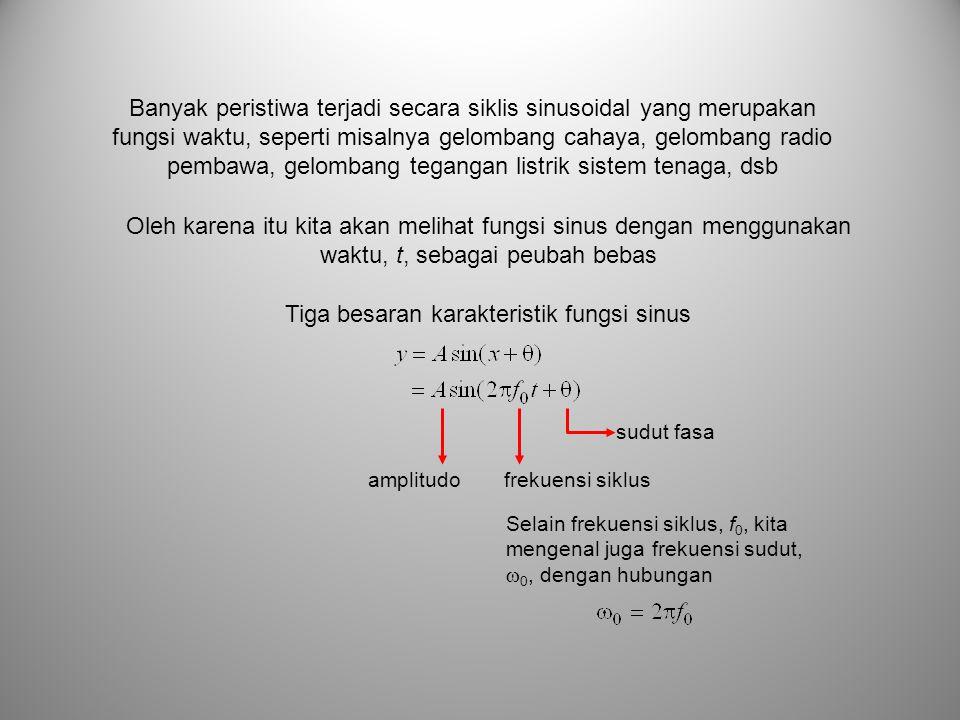 Banyak peristiwa terjadi secara siklis sinusoidal yang merupakan fungsi waktu, seperti misalnya gelombang cahaya, gelombang radio pembawa, gelombang tegangan listrik sistem tenaga, dsb Oleh karena itu kita akan melihat fungsi sinus dengan menggunakan waktu, t, sebagai peubah bebas Tiga besaran karakteristik fungsi sinus sudut fasa frekuensi siklus amplitudo Selain frekuensi siklus, f 0, kita mengenal juga frekuensi sudut,  0, dengan hubungan