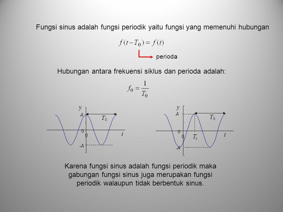 Hubungan antara frekuensi siklus dan perioda adalah: Karena fungsi sinus adalah fungsi periodik maka gabungan fungsi sinus juga merupakan fungsi periodik walaupun tidak berbentuk sinus.