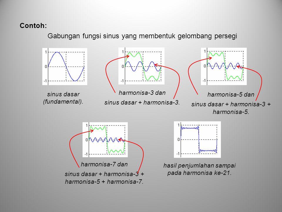 sinus dasar (fundamental).