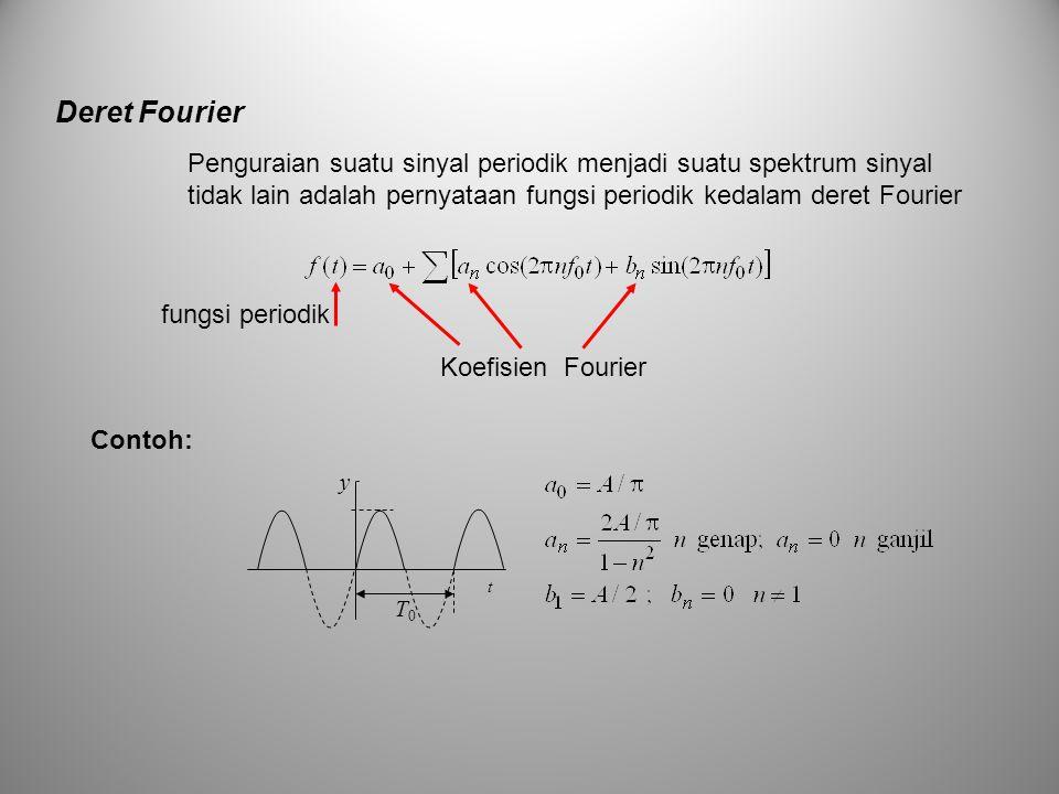 Deret Fourier Penguraian suatu sinyal periodik menjadi suatu spektrum sinyal tidak lain adalah pernyataan fungsi periodik kedalam deret Fourier fungsi periodik Koefisien Fourier Contoh: T0T0 t y
