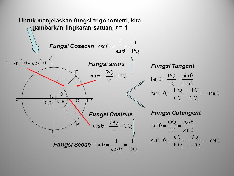 Untuk menjelaskan fungsi trigonometri, kita gambarkan lingkaran-satuan, r = 1 Fungsi sinus Fungsi Cosinus Fungsi Tangent Fungsi Cotangent Fungsi Secan Fungsi Cosecan P Q  O [0,0] 1 1 x y r = 1 P' --