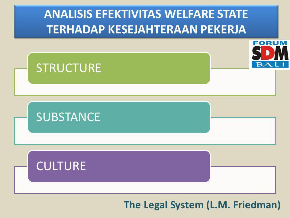 ANALISIS EFEKTIVITAS WELFARE STATE TERHADAP KESEJAHTERAAN PEKERJA STRUCTURESUBSTANCECULTURE The Legal System (L.M.