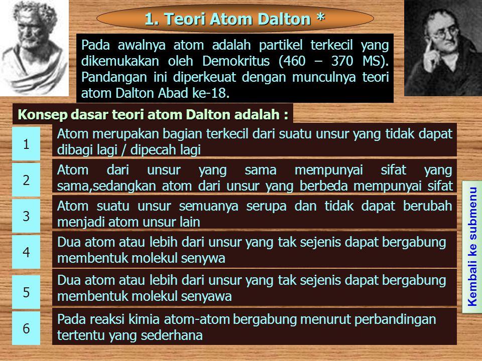 1.Teori Atom Dalton * 1.