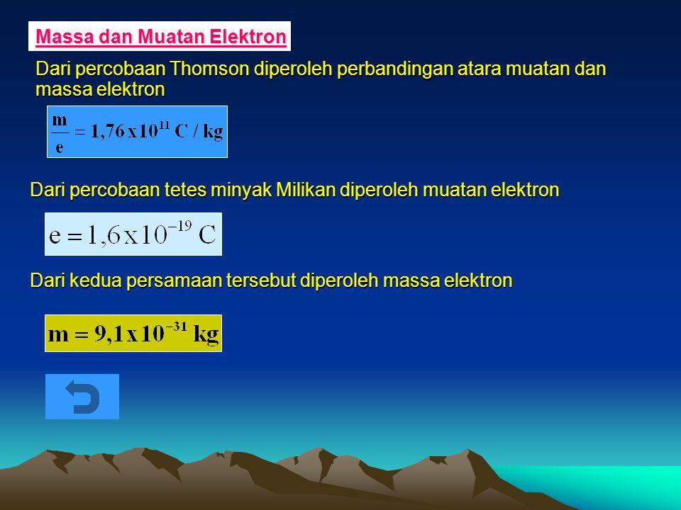 Dari percobaan Thomson diperoleh perbandingan atara muatan dan massa elektron Dari percobaan tetes minyak Milikan diperoleh muatan elektron Dari kedua persamaan tersebut diperoleh massa elektron Massa dan Muatan Elektron