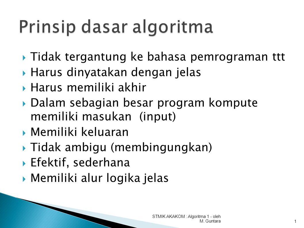  Tidak tergantung ke bahasa pemrograman ttt  Harus dinyatakan dengan jelas  Harus memiliki akhir  Dalam sebagian besar program kompute memiliki masukan (input)  Memiliki keluaran  Tidak ambigu (membingungkan)  Efektif, sederhana  Memiliki alur logika jelas STMIK AKAKOM : Algoritma 1 - oleh M.