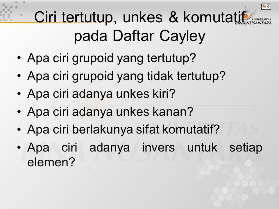 Ciri tertutup, unkes & komutatif pada Daftar Cayley Apa ciri grupoid yang tertutup.