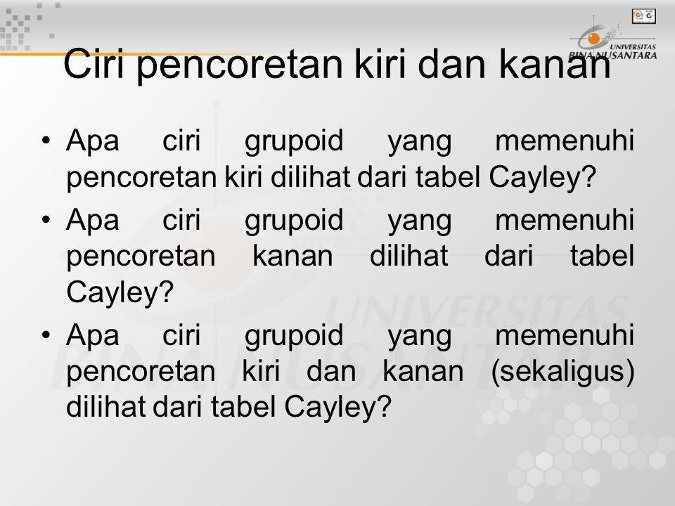 Ciri pencoretan kiri dan kanan Apa ciri grupoid yang memenuhi pencoretan kiri dilihat dari tabel Cayley.