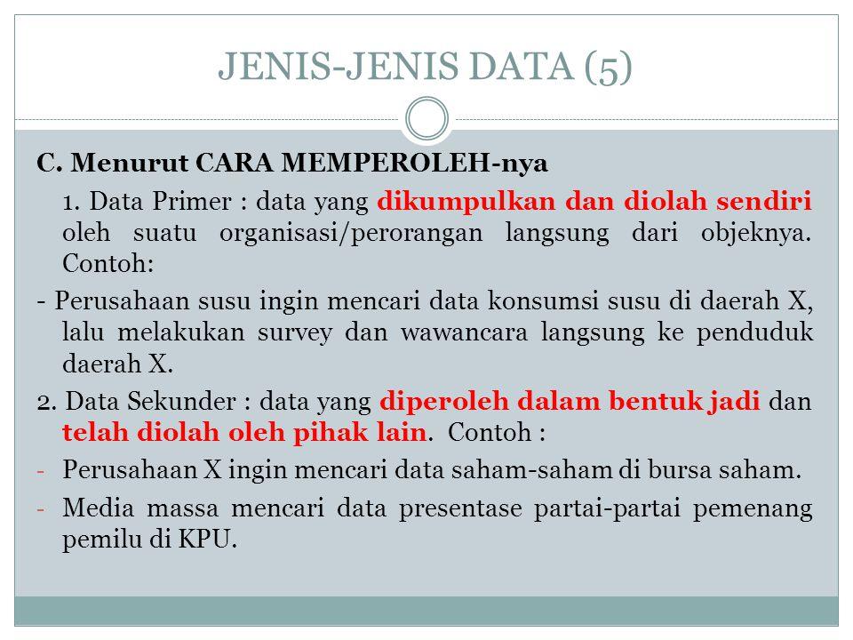 JENIS-JENIS DATA (5) C. Menurut CARA MEMPEROLEH-nya 1. Data Primer : data yang dikumpulkan dan diolah sendiri oleh suatu organisasi/perorangan langsun