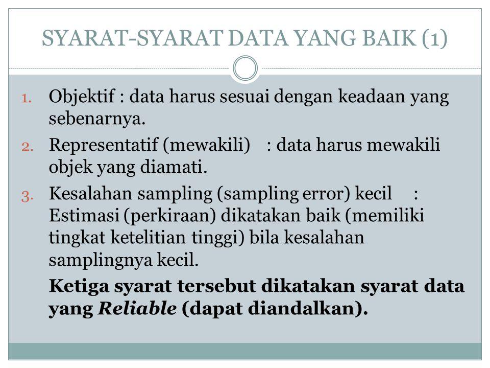 SYARAT-SYARAT DATA YANG BAIK (1) 1. Objektif: data harus sesuai dengan keadaan yang sebenarnya. 2. Representatif (mewakili): data harus mewakili objek