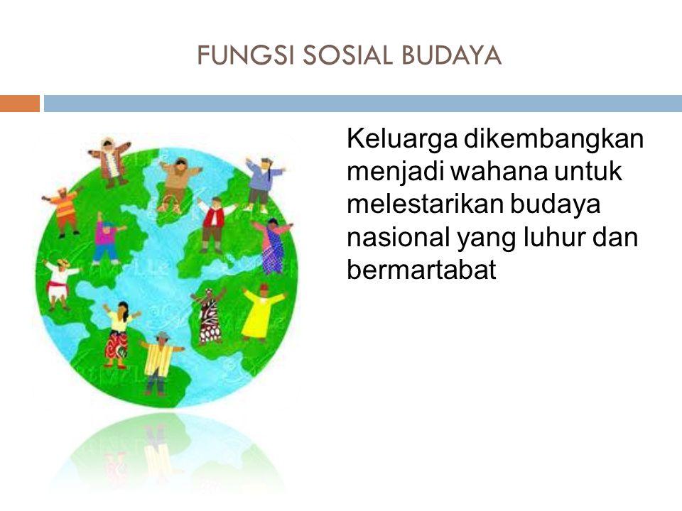 FUNGSI AGAMA Keluarga dikembangkan untuk mampu menjadi wahana yang pertama dan utama untuk membawa seluruh anggotanya melaksanakan ibadah dengan penuh