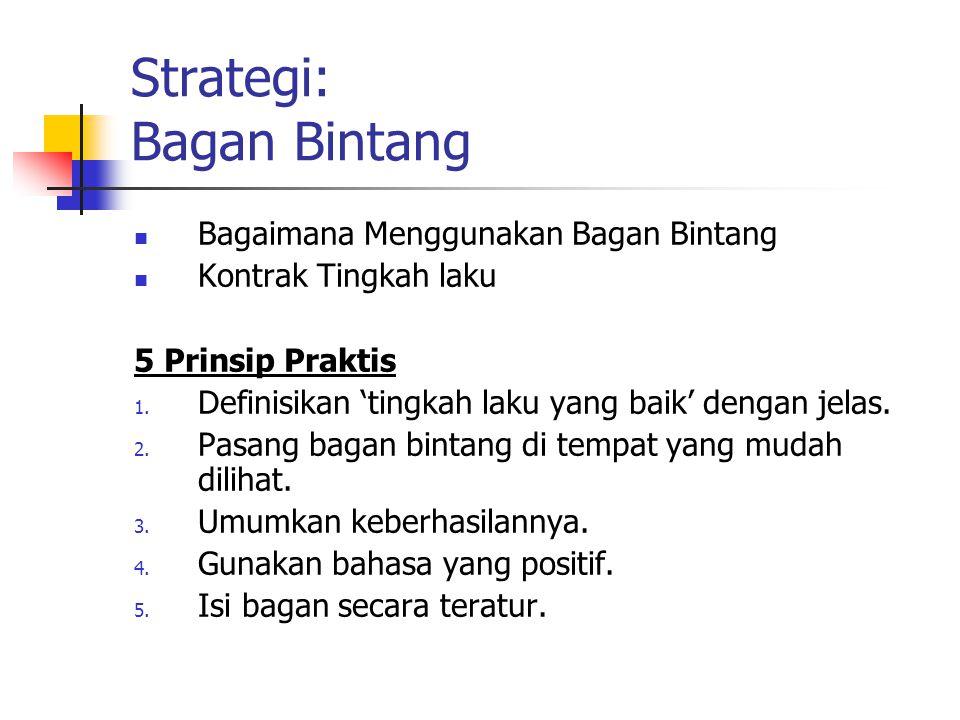 Strategi: Bagan Bintang Bagaimana Menggunakan Bagan Bintang Kontrak Tingkah laku 5 Prinsip Praktis 1. Definisikan 'tingkah laku yang baik' dengan jela