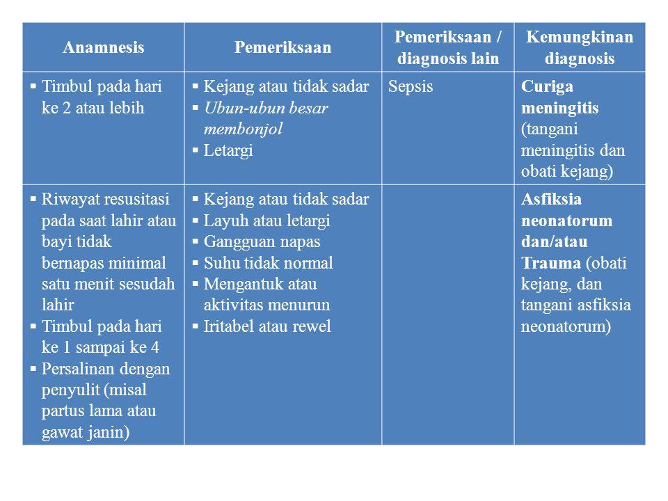 AnamnesisPemeriksaan Pemeriksaan / diagnosis lain Kemungkinan diagnosis  Timbul pada hari ke 2 atau lebih  Kejang atau tidak sadar  Ubun-ubun besar