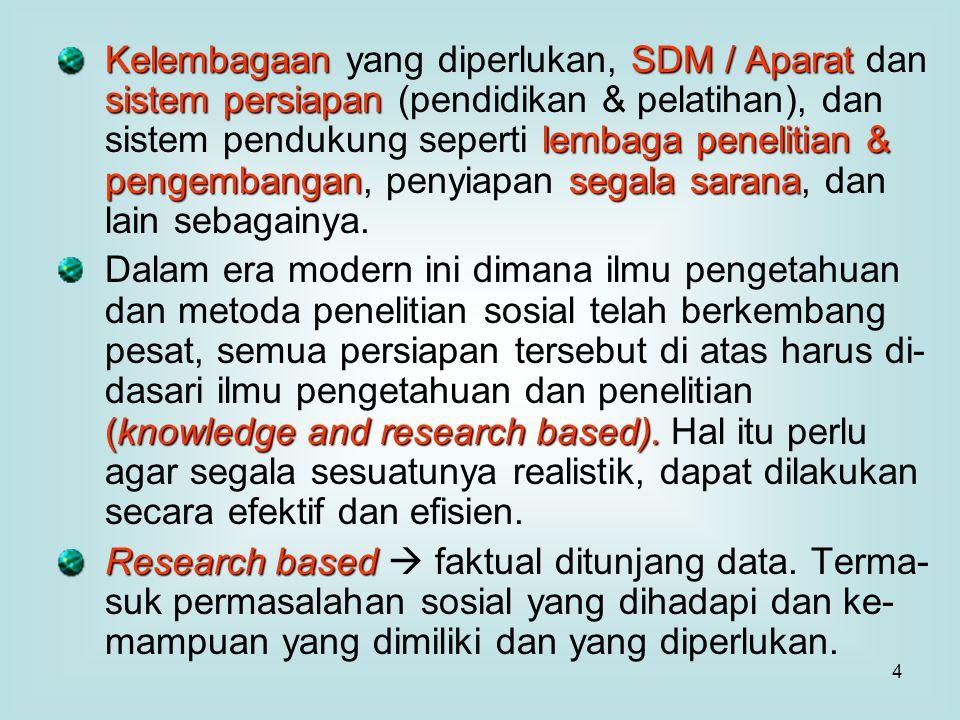 4 KelembagaanSDM / Aparat sistem persiapan lembaga penelitian & pengembangansegala sarana Kelembagaan yang diperlukan, SDM / Aparat dan sistem persiapan (pendidikan & pelatihan), dan sistem pendukung seperti lembaga penelitian & pengembangan, penyiapan segala sarana, dan lain sebagainya.