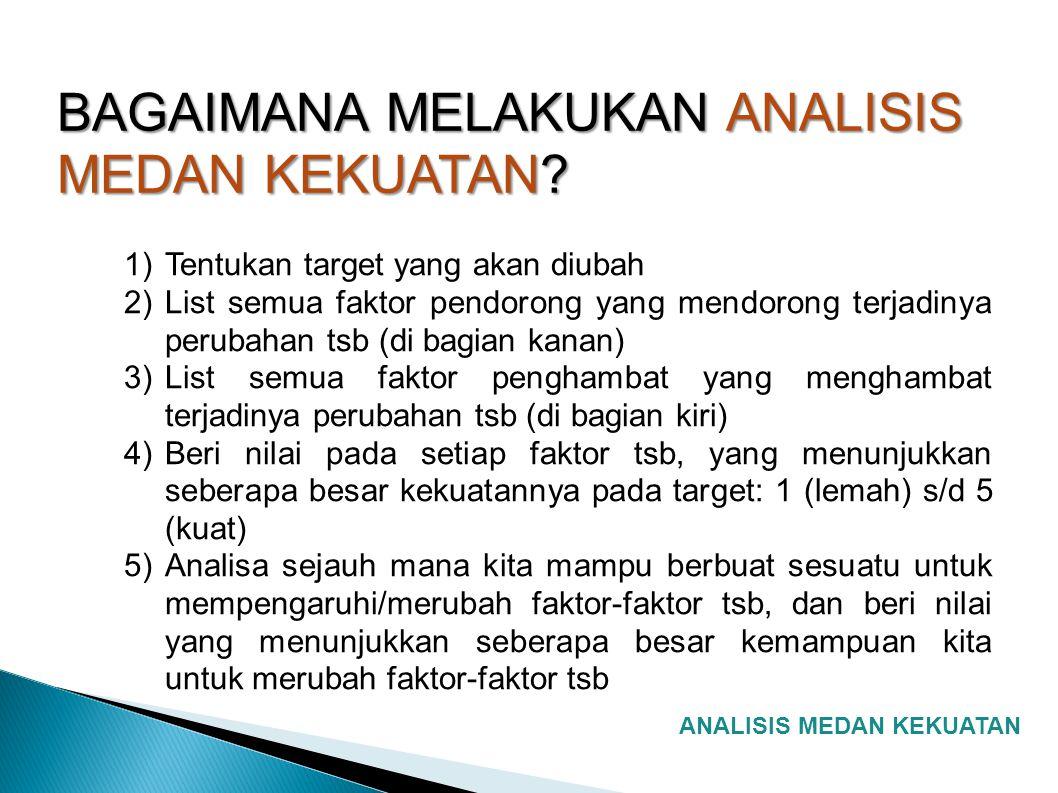 ANALISIS MEDAN KEKUATAN BAGAIMANA MELAKUKAN ANALISIS MEDAN KEKUATAN? 1) Tentukan target yang akan diubah 2) List semua faktor pendorong yang mendorong