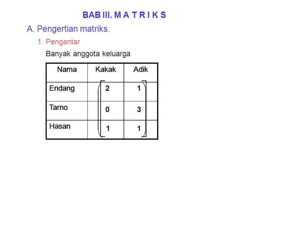 BAB III.M A T R I K S A. Pengertian matriks. 1.