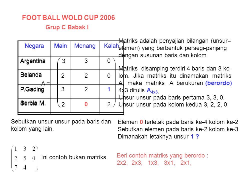 FOOT BALL WOLD CUP 2006 Grup C Babak I NegaraMainMenangKalah Argentina Belanda P.Gading Serbia M.