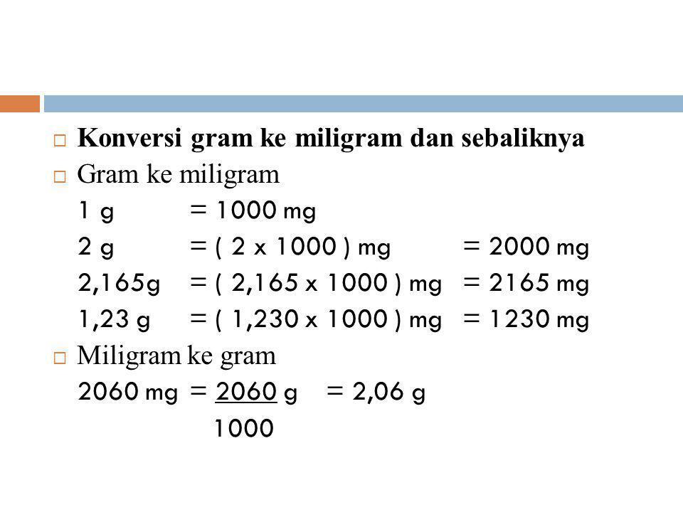  Konversi gram ke miligram dan sebaliknya  Gram ke miligram 1 g= 1000 mg 2 g= ( 2 x 1000 ) mg = 2000 mg 2,165g= ( 2,165 x 1000 ) mg= 2165 mg 1,23 g= ( 1,230 x 1000 ) mg= 1230 mg  Miligram ke gram 2060 mg= 2060 g= 2,06 g 1000