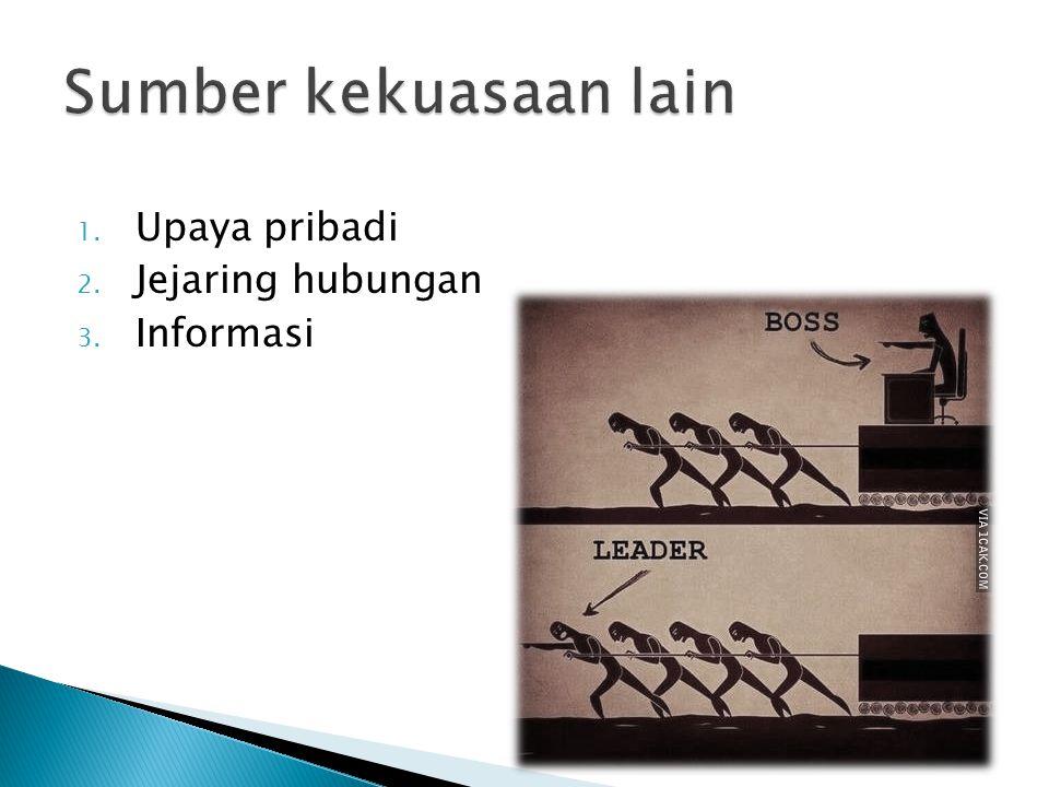 1. Upaya pribadi 2. Jejaring hubungan 3. Informasi