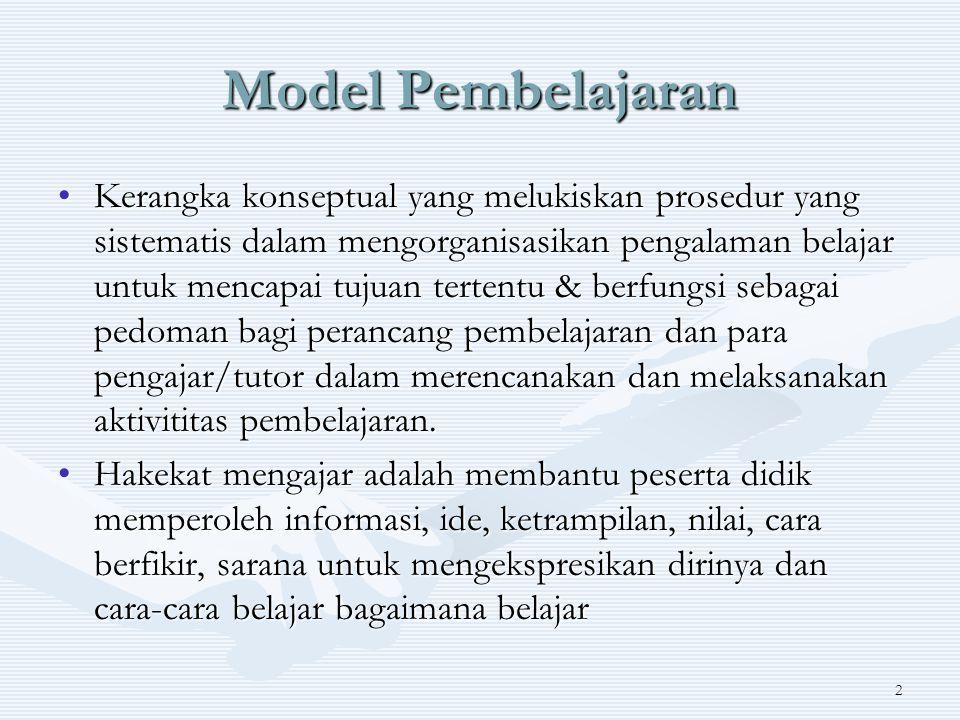 2 Model Pembelajaran Kerangka konseptual yang melukiskan prosedur yang sistematis dalam mengorganisasikan pengalaman belajar untuk mencapai tujuan tertentu & berfungsi sebagai pedoman bagi perancang pembelajaran dan para pengajar/tutor dalam merencanakan dan melaksanakan aktivititas pembelajaran.Kerangka konseptual yang melukiskan prosedur yang sistematis dalam mengorganisasikan pengalaman belajar untuk mencapai tujuan tertentu & berfungsi sebagai pedoman bagi perancang pembelajaran dan para pengajar/tutor dalam merencanakan dan melaksanakan aktivititas pembelajaran.