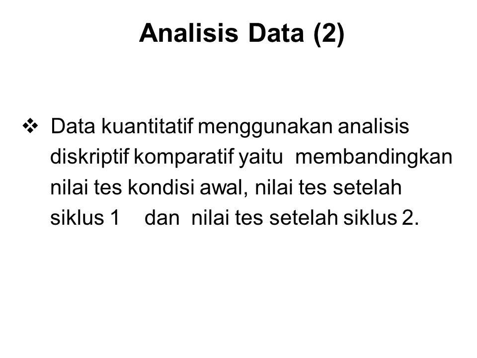Analisis Data (2)  Data kuantitatif menggunakan analisis diskriptif komparatif yaitu membandingkan nilai tes kondisi awal, nilai tes setelah siklus 1 dan nilai tes setelah siklus 2.