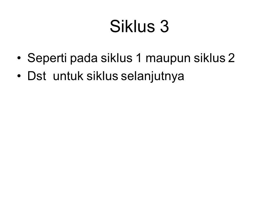 Siklus 3 Seperti pada siklus 1 maupun siklus 2 Dst untuk siklus selanjutnya