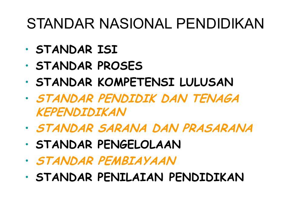 STANDAR NASIONAL PENDIDIKAN STANDAR ISI STANDAR PROSES STANDAR KOMPETENSI LULUSAN STANDAR PENDIDIK DAN TENAGA KEPENDIDIKAN STANDAR SARANA DAN PRASARAN