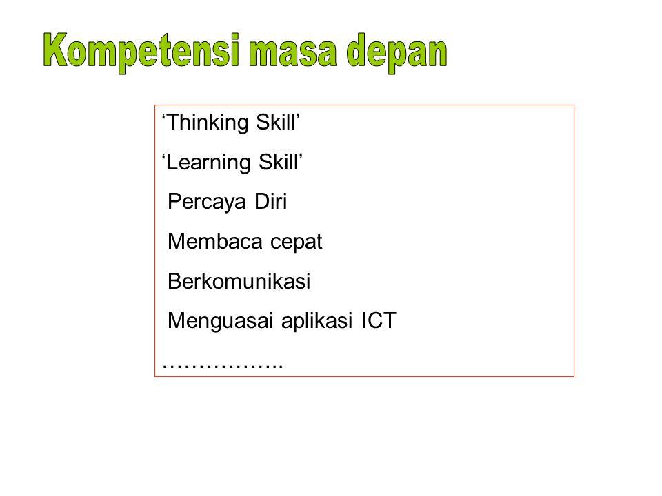 'Thinking Skill' 'Learning Skill' Percaya Diri Membaca cepat Berkomunikasi Menguasai aplikasi ICT ……………..