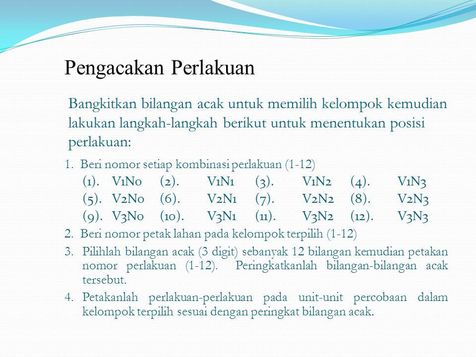 1.Beri nomor setiap kombinasi perlakuan (1-12) (1).V1N0(2).