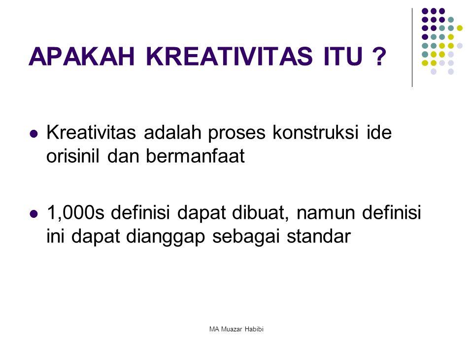 MA Muazar Habibi KREATIVITAS: Apa & Bagaimana? Kreativitas ialah: