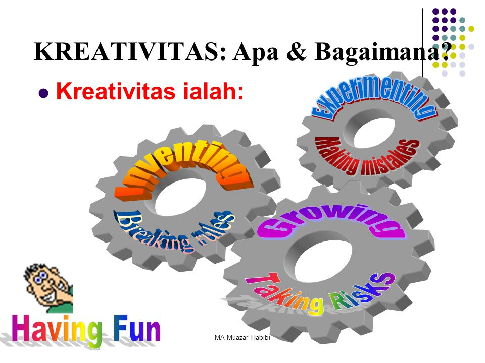 MA Muazar Habibi 10 cara jadi kreatif 8.Miliki kegiatan rutin jika pikiran sedang buntu 9.