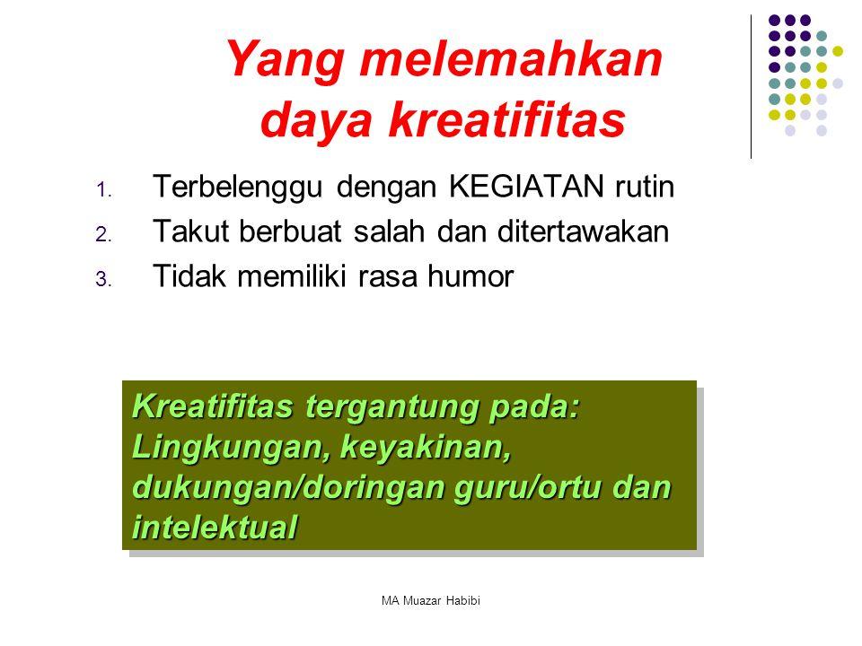 MA Muazar Habibi MERASA DIRI TIDAK KREATIF, BISA MENGAKIBATKAN SESEORANG BENAR-BENAR TIDAK KREATIF !!.