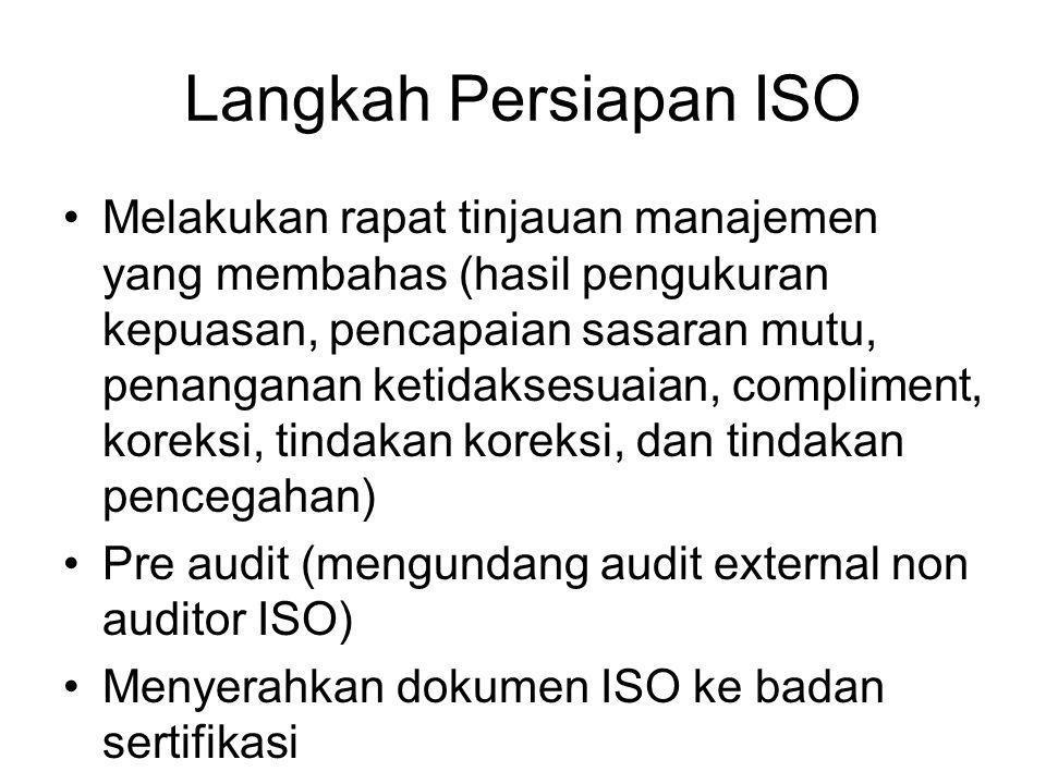 Langkah Persiapan ISO Melakukan rapat tinjauan manajemen yang membahas (hasil pengukuran kepuasan, pencapaian sasaran mutu, penanganan ketidaksesuaian, compliment, koreksi, tindakan koreksi, dan tindakan pencegahan) Pre audit (mengundang audit external non auditor ISO) Menyerahkan dokumen ISO ke badan sertifikasi