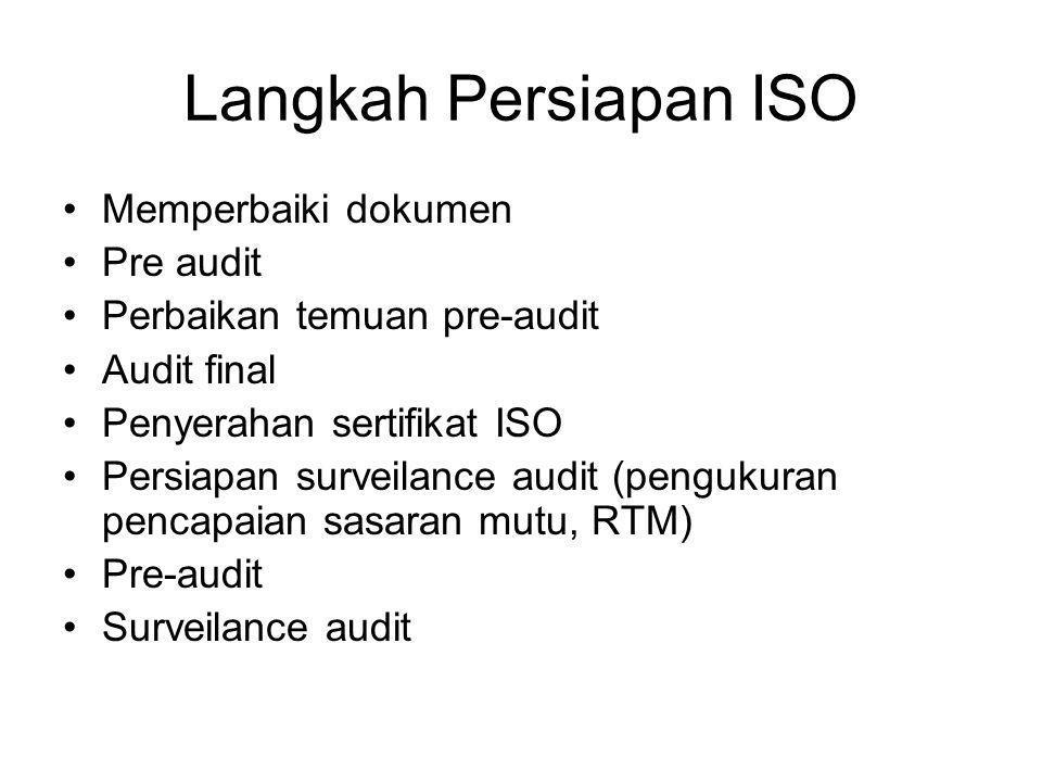 Langkah Persiapan ISO Memperbaiki dokumen Pre audit Perbaikan temuan pre-audit Audit final Penyerahan sertifikat ISO Persiapan surveilance audit (pengukuran pencapaian sasaran mutu, RTM) Pre-audit Surveilance audit