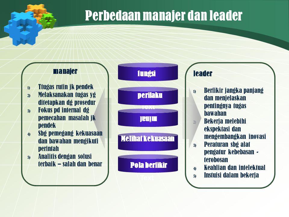 Perbedaan manajer dan leader Text fungsi manajer 1) Ttugas rutin jk pendek 2) Melaksanakan tugas yg ditetapkan dg prosedur 3) Fokus pd internal dg pem