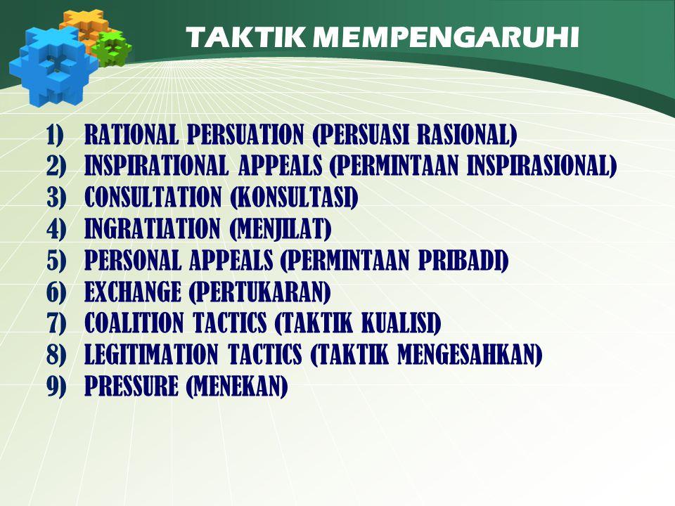 TAKTIK MEMPENGARUHI 1)RATIONAL PERSUATION (PERSUASI RASIONAL) 2)INSPIRATIONAL APPEALS (PERMINTAAN INSPIRASIONAL) 3)CONSULTATION (KONSULTASI) 4)INGRATI