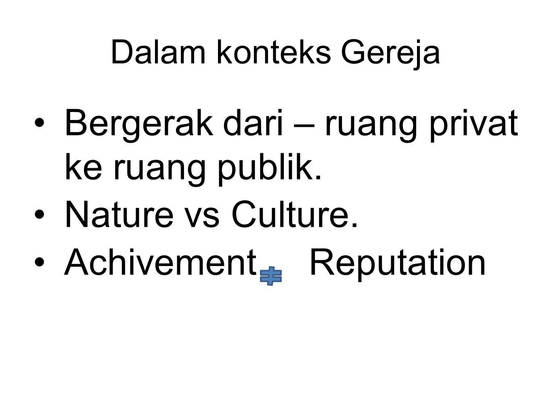 Dalam konteks Gereja Bergerak dari – ruang privat ke ruang publik. Nature vs Culture. Achivement Reputation