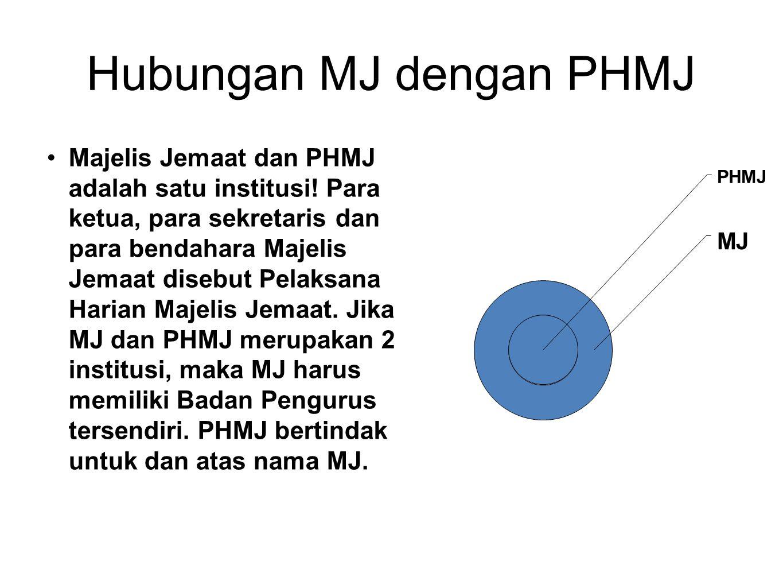 Hubungan MJ dengan PHMJ Majelis Jemaat dan PHMJ adalah satu institusi! Para ketua, para sekretaris dan para bendahara Majelis Jemaat disebut Pelaksana