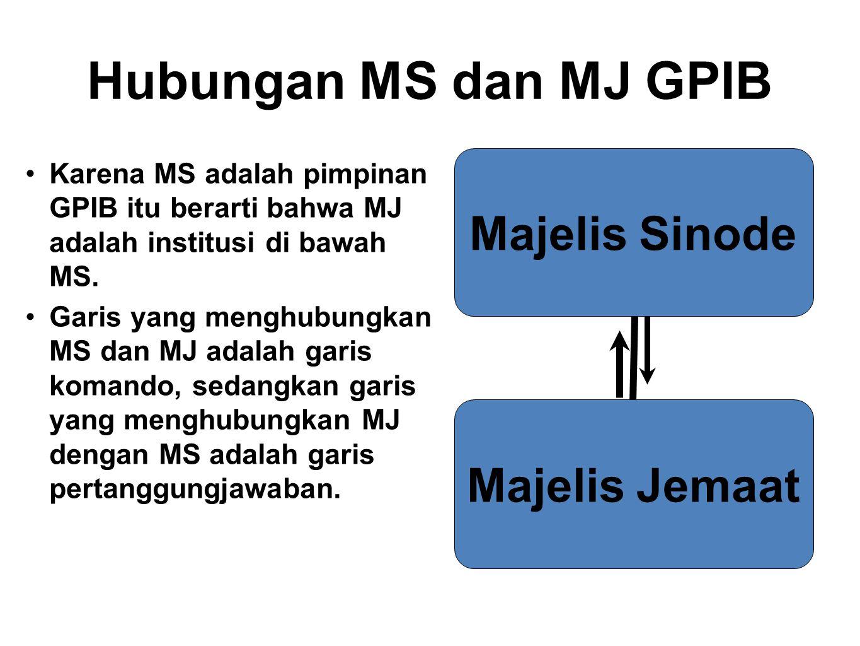 Hubungan MS dan MJ GPIB Karena MS adalah pimpinan GPIB itu berarti bahwa MJ adalah institusi di bawah MS. Garis yang menghubungkan MS dan MJ adalah ga