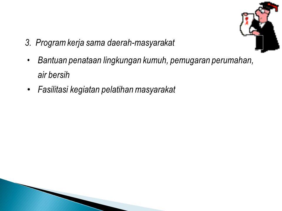 Bantuan penataan lingkungan kumuh, pemugaran perumahan, air bersih Fasilitasi kegiatan pelatihan masyarakat 3.Program kerja sama daerah-masyarakat