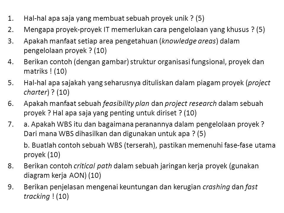 1.Hal-hal apa saja yang membuat sebuah proyek unik ? (5) 2.Mengapa proyek-proyek IT memerlukan cara pengelolaan yang khusus ? (5) 3.Apakah manfaat set