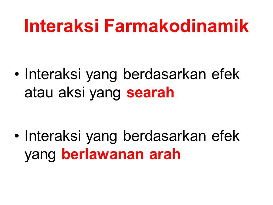 Interaksi Farmakodinamik Interaksi yang berdasarkan efek atau aksi yang searah Interaksi yang berdasarkan efek yang berlawanan arah