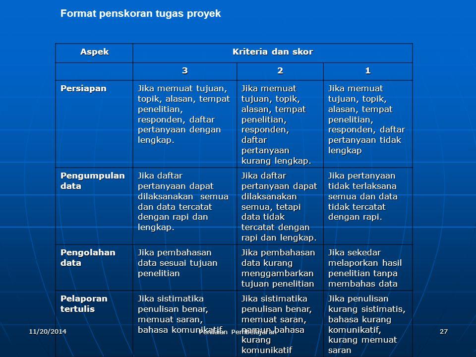 27 Format penskoran tugas proyek Aspek Kriteria dan skor 321 Persiapan Jika memuat tujuan, topik, alasan, tempat penelitian, responden, daftar pertany