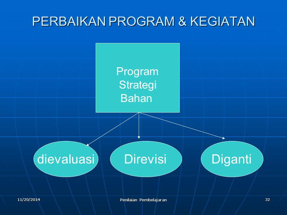 32 PERBAIKAN PROGRAM & KEGIATAN Program Strategi Bahan dievaluasiDirevisiDiganti 11/20/2014 Penilaian Pembelajaran
