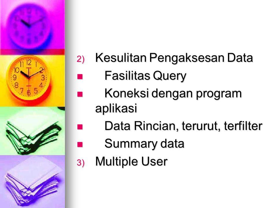 MANFAAT/KELEBIHAN 1) Kecepatan dan Kemudahan 2) Kebersamaan Pemakaian 3) Pemusatan Kontrol Data 4) Efisiensi Ruang Penyimpanan 5) Keakuratan 6) Ketersediaan 7) Kelengkapan 8) Keamanan 9) Kemudahan dalam Pembuatan Program Aplikasi Baru 10) Pemakaian Secara Bersama 11) Kebebasan Data 12) User View