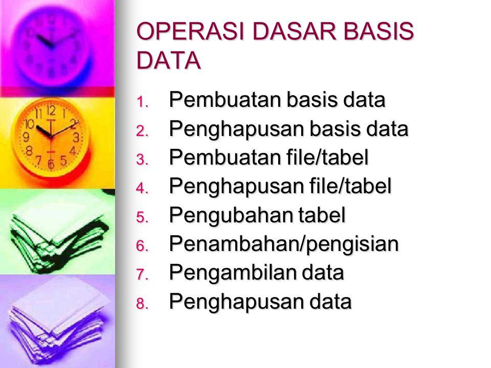 LATIHAN 1.Jelaskan karakteristik dari basis data.