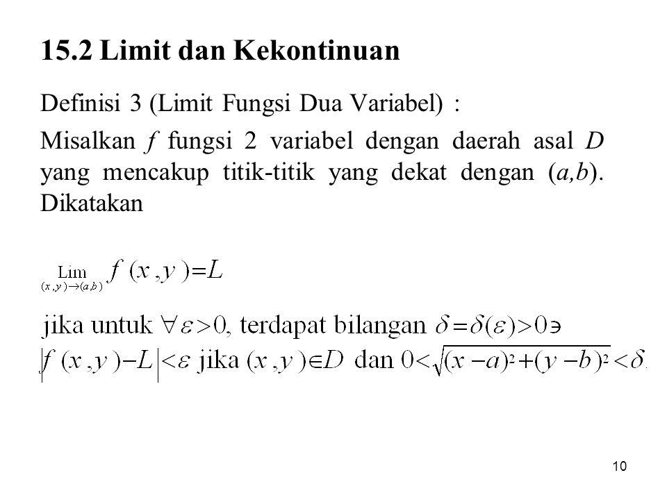 10 15.2 Limit dan Kekontinuan Definisi 3 (Limit Fungsi Dua Variabel) : Misalkan f fungsi 2 variabel dengan daerah asal D yang mencakup titik-titik yan